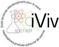iViv Logo